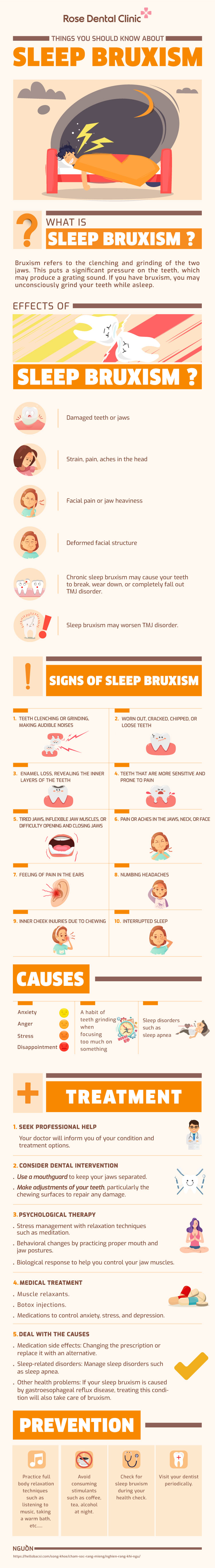 Things you should know about sleep bruxism